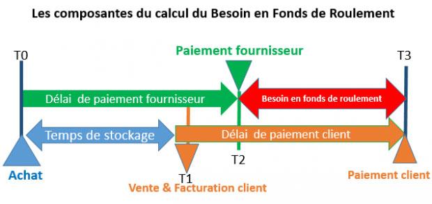 Les-composantes-du-calcul-du-BFRE.jpg (620×293)